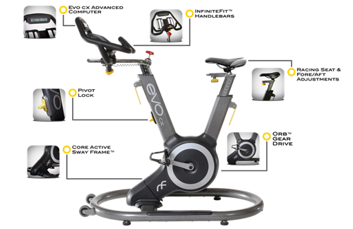 Everyoung Evo Cx Indoor Cycle Bike Gymstore Com